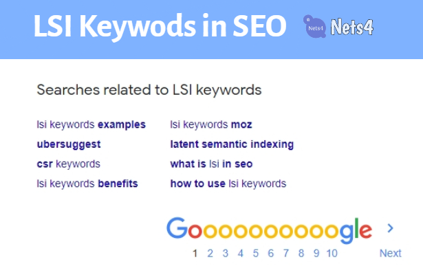 title image of What are LSI keyw...